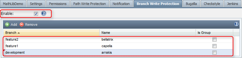 Branch write protection configuration