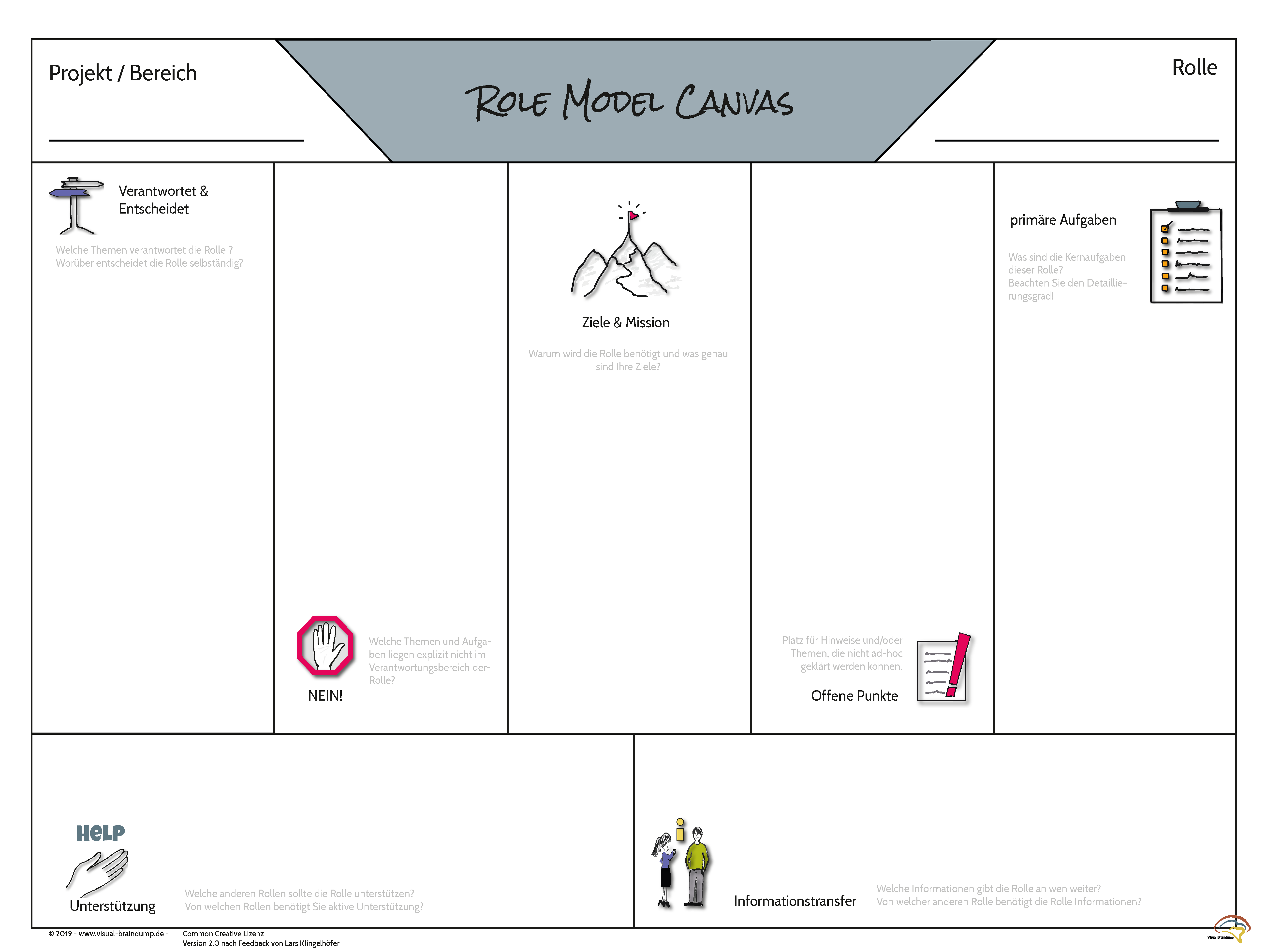Role Model Canvas 2.0