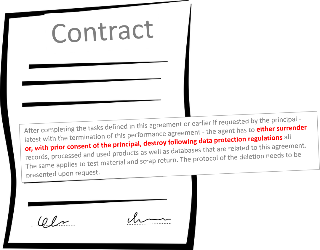 Subject matter of contract